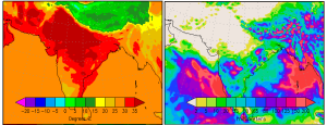 Temperature and Precipitation from June 1 till June 8