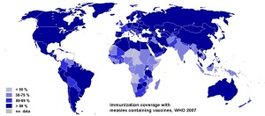 Measles Vaccination Worldwide